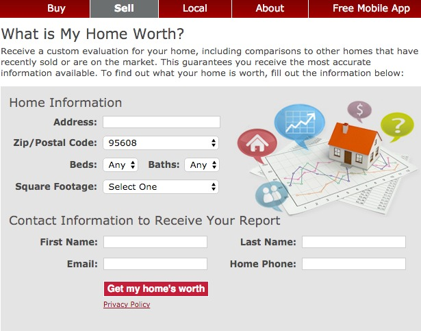 What is my Roseville Sacramento Placer County CA home worth