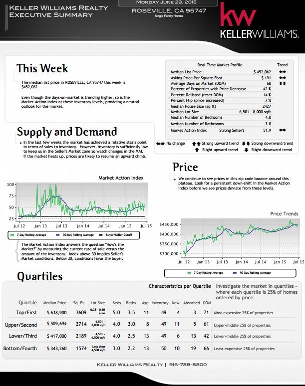 Kaye Swain REALTOR with Keller Williams providing real estate statistics update for West Roseville CA 95747 June 29 2015.jpg