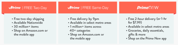 Prime Same Day Delivery via Kaye Swain Roseville CA blogger real estate agent