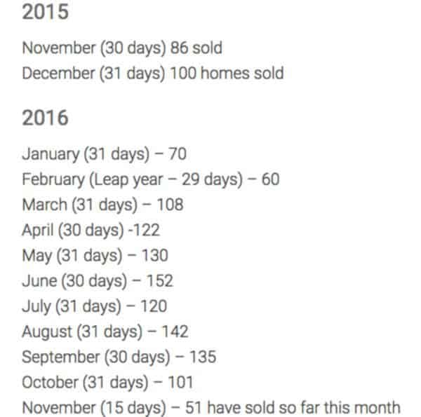 Kaye Swain Roseville Real Estate Agent sharing past year home sales