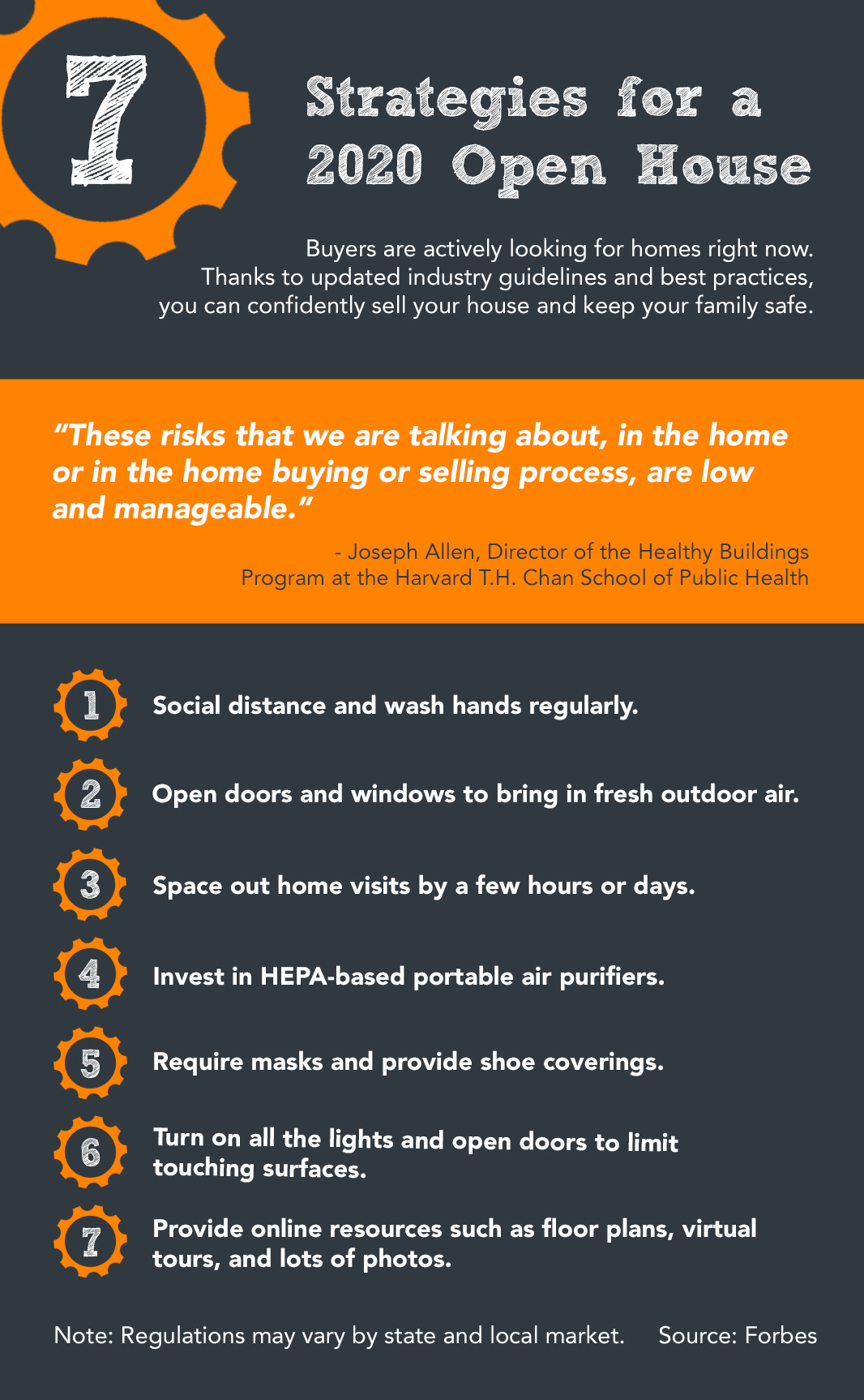 7 Strategies for a 2020 Open House [INFOGRAPHIC] Forbes