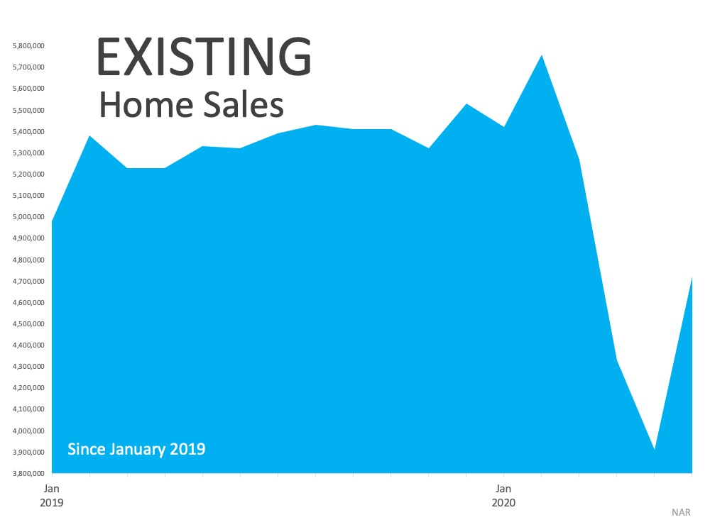 Home Sales Hit a Record-Setting Rebound-Good news via Kaye Swain Roseville real estate agent