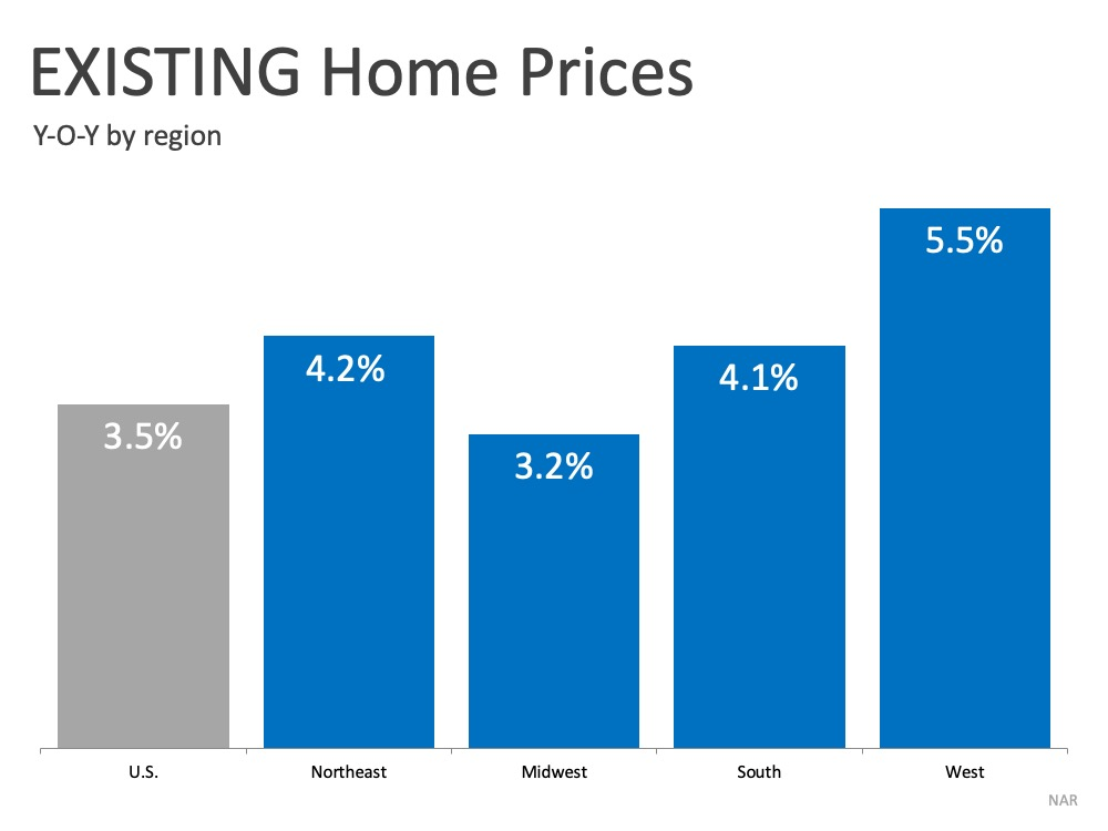 Kaye Swain Roseville REALTOR with more good news for sellers