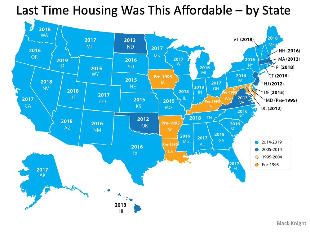 Last time housing was this affordable by state via Kaye Swain