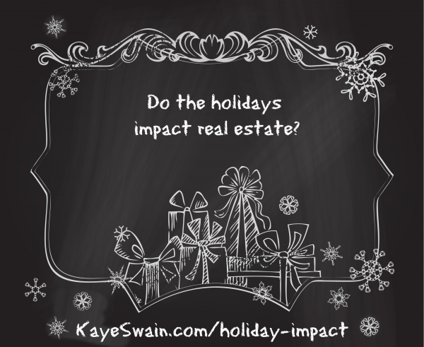 Do the holidays impact real estate in Roseville Rocklin 2020