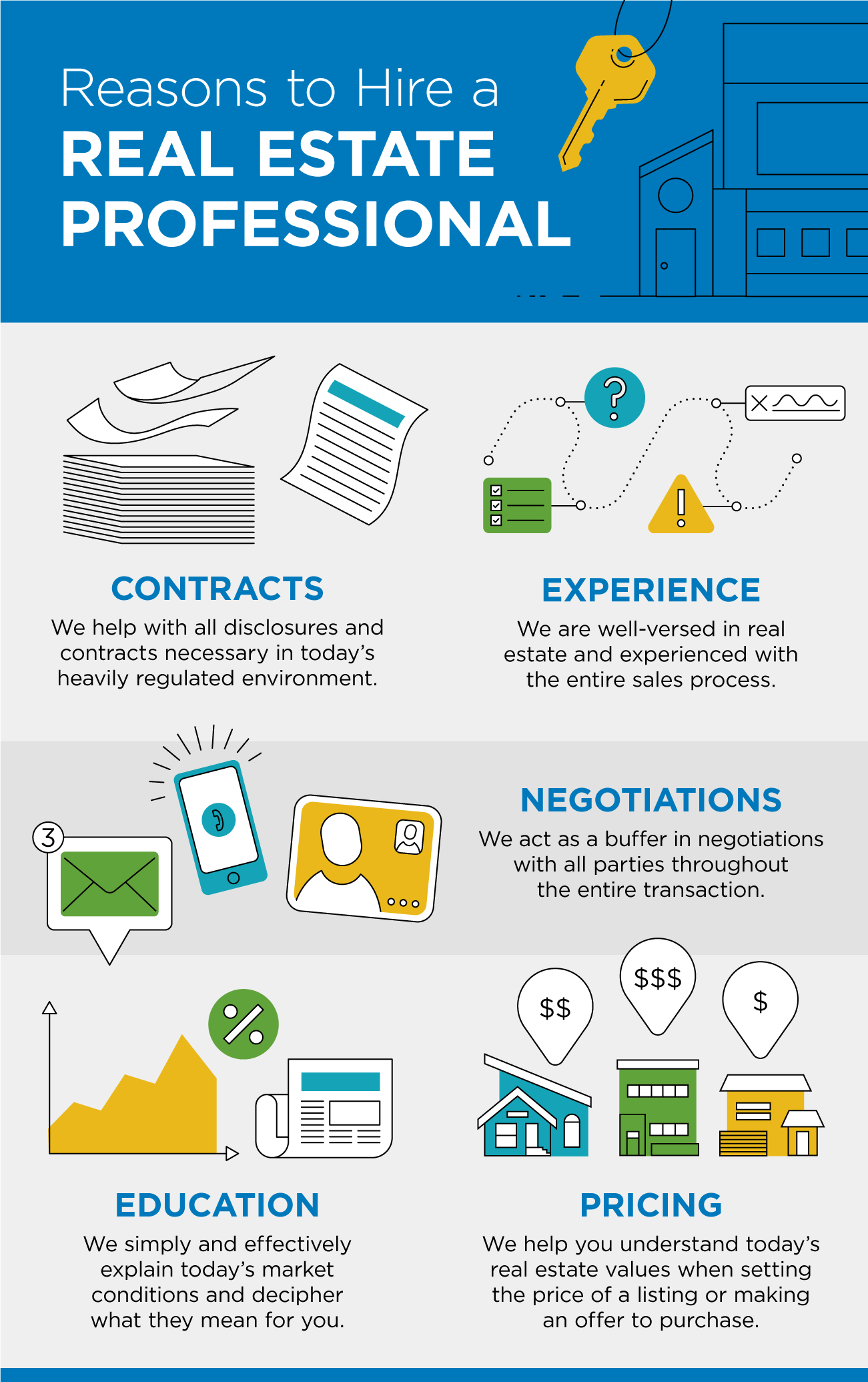 Reasons to Hire a Real Estate Professional [INFOGRAPHIC] | Tips from Kaye Swain Roseville REALTOR