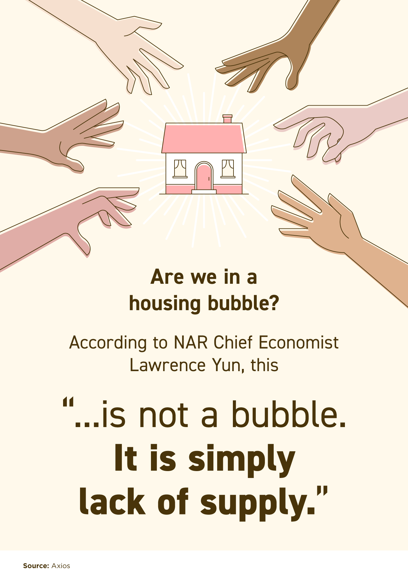 This Isn't a Bubble. It's Simply Lack of Supply. [INFOGRAPHIC]   Simplifying The Market
